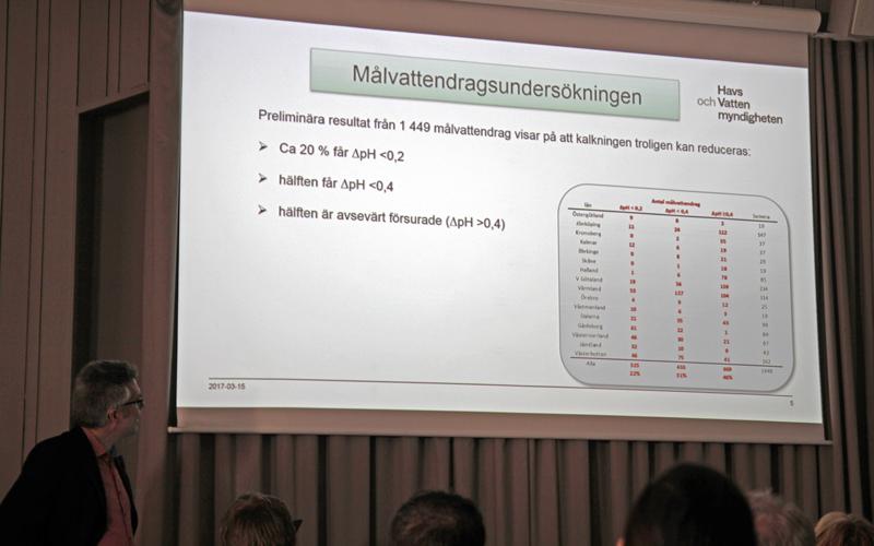 Fem snabba frågor till Fredrik Nordwall